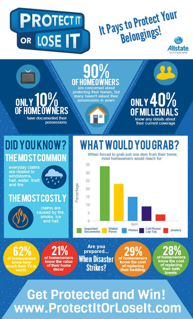 Why It Pays To Protect And Insure Your Belongings, Infographic Image - Sure Kleen Restoration Services